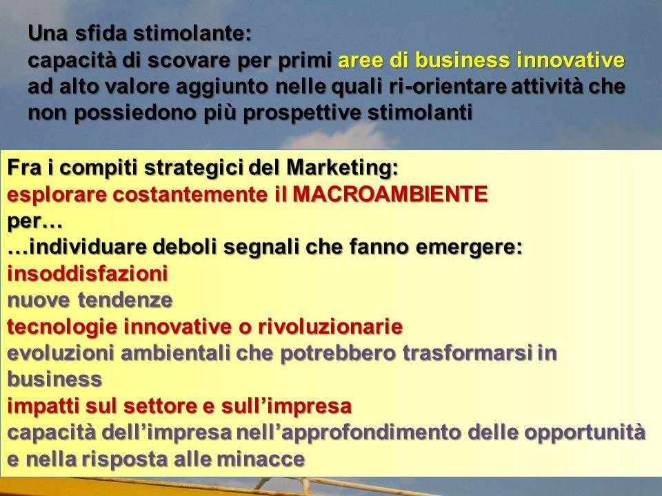 La valutazione dei fattori competitivi dell'impresa (utilizzo dell'analisi S.W.O.T.)