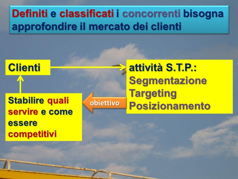 Clienti attività S.T.P.: SegmentazioneTargetingPosizionamento obiettivoobiettivo Stabilire quali servire e come essere competitivi Definiti e classificati i concorrenti bisogna approfondire il mercato dei clienti