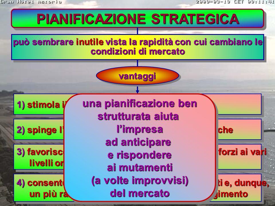 """non esiste in assoluto la """"strategia migliore"""" ogni impresa deve trovare la propria soluzione in base... alla specifica situazioneaziendale situazione"""