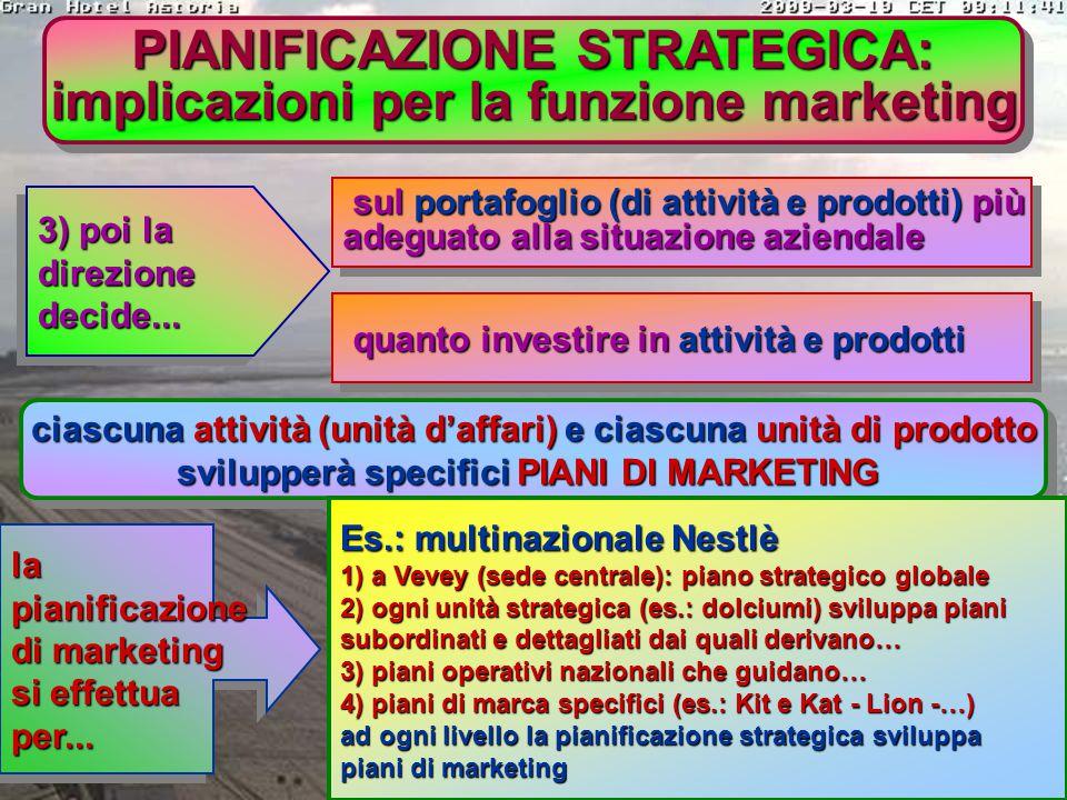 PIANIFICAZIONE STRATEGICA: implicazioni per la funzione marketing PIANIFICAZIONE STRATEGICA: implicazioni per la funzione marketing 1) si parte dalla.