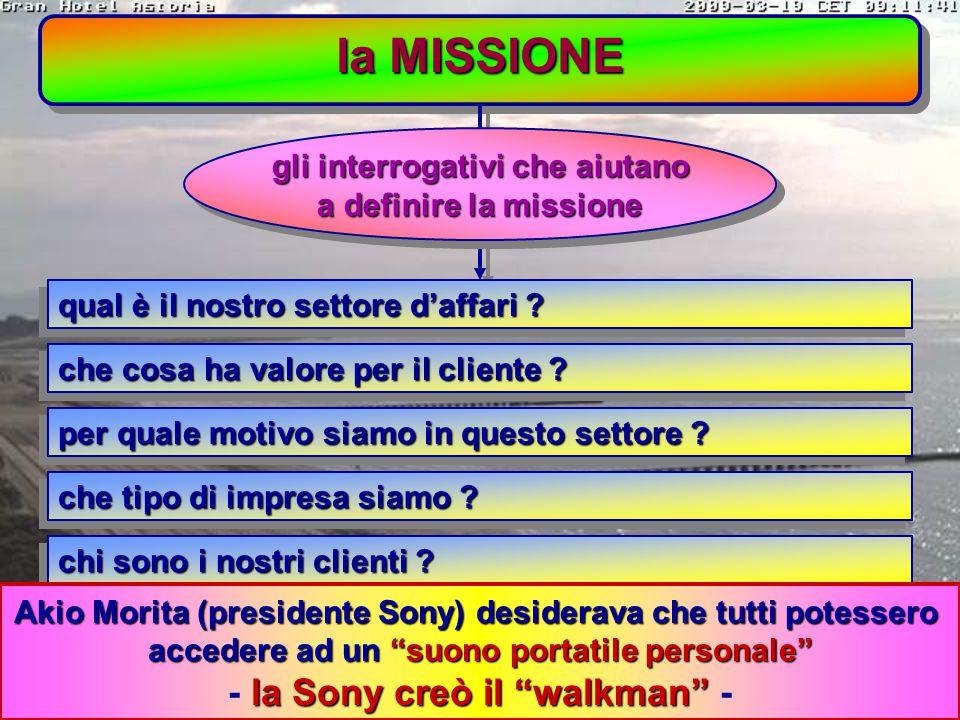 la MISSIONE definisce le FINALITA' DELL'IMPRESA (che si traducono nell'esplicitazione delle linee guida dell'impresa) definisce le FINALITA' DELL'IMPR
