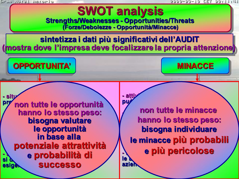 SWOT analysis Strengths/Weaknesses - Opportunities/Threats (Forze/Debolezze - Opportunità/Minacce) SWOT analysis Strengths/Weaknesses - Opportunities/