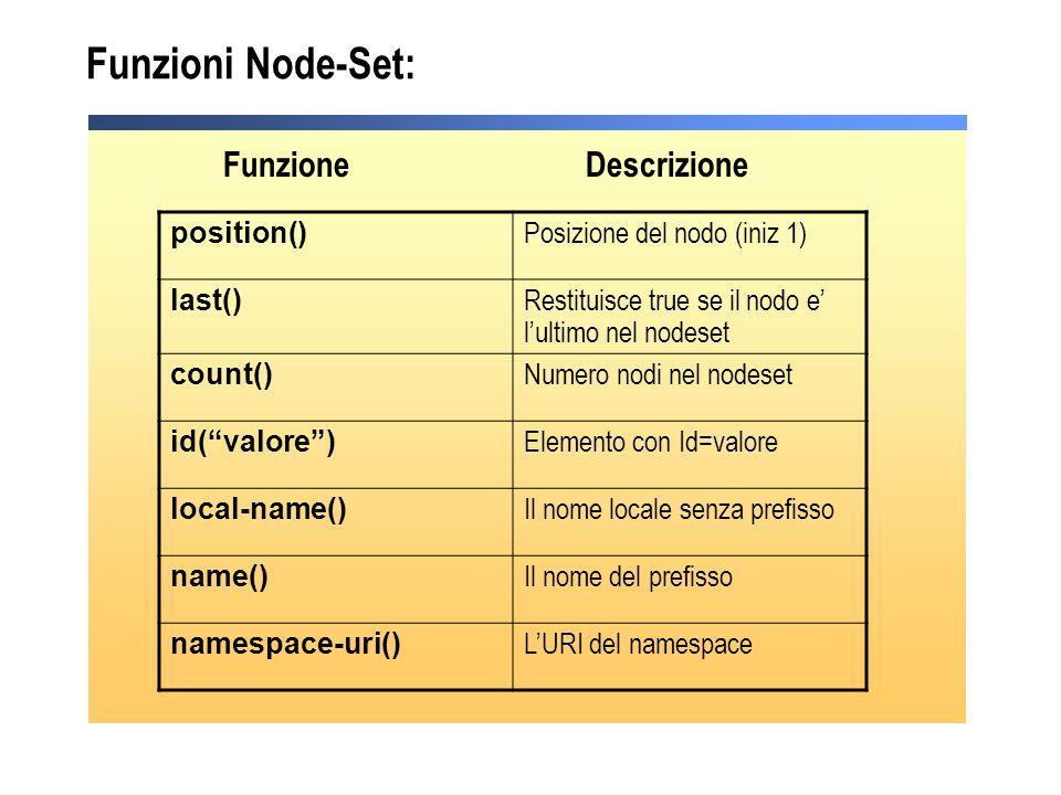Funzioni Node-Set: Funzione Descrizione position() Posizione del nodo (iniz 1) last() Restituisce true se il nodo e' l'ultimo nel nodeset count() Nume