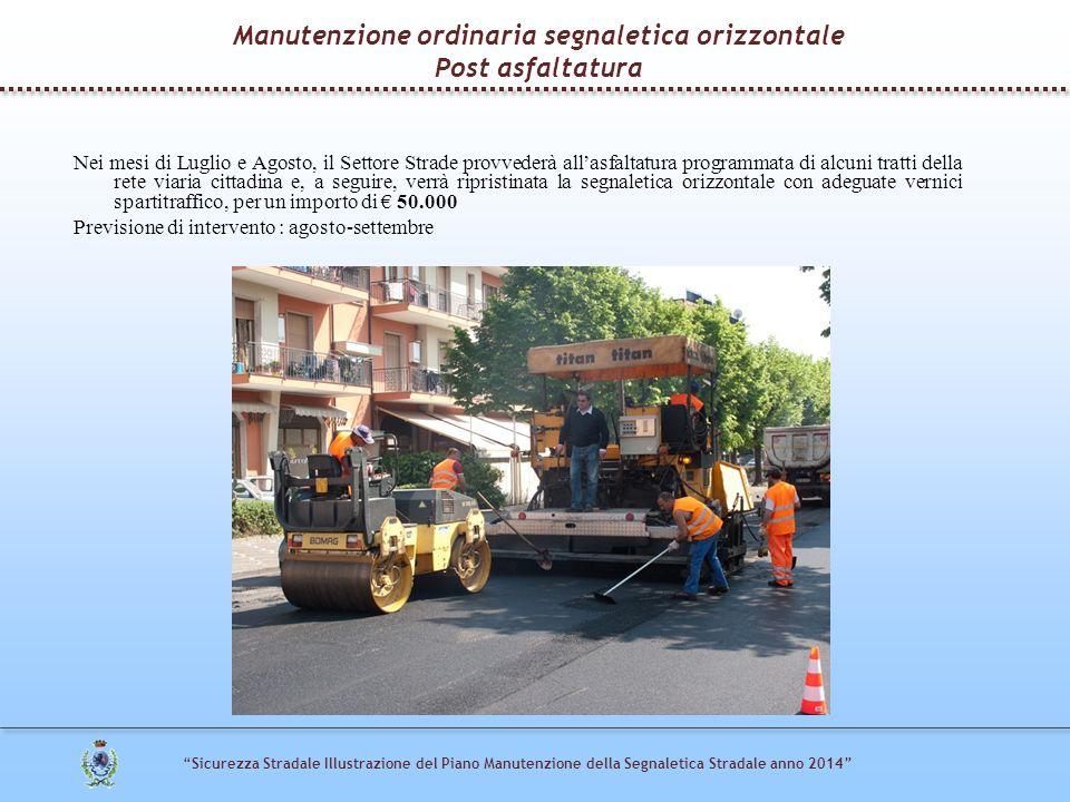 Sicurezza Stradale Illustrazione del Piano Manutenzione della Segnaletica Stradale anno 2014 Manutenzione straordinaria segnaletica verticale in 6 quartieri e villaggi