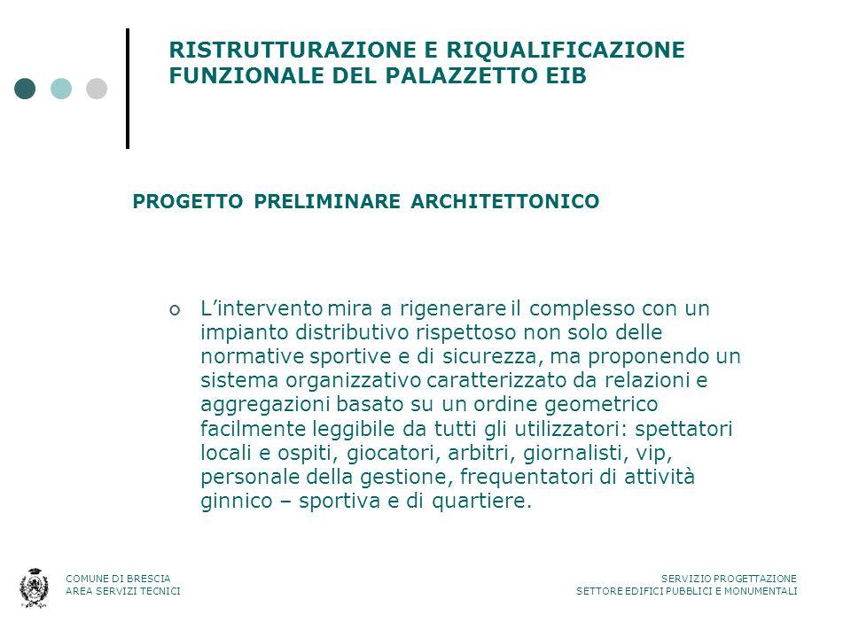RISTRUTTURAZIONE E RIQUALIFICAZIONE FUNZIONALE DEL PALAZZETTO EIB PROGETTO PRELIMINARE ARCHITETTONICO L'intervento mira a rigenerare il complesso con
