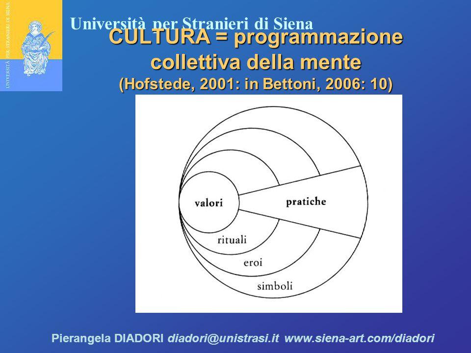 Università per Stranieri di Siena Pierangela DIADORI diadori@unistrasi.it www.siena-art.com/diadori CULTURA = programmazione collettiva della mente (Hofstede, 2001: in Bettoni, 2006: 10)