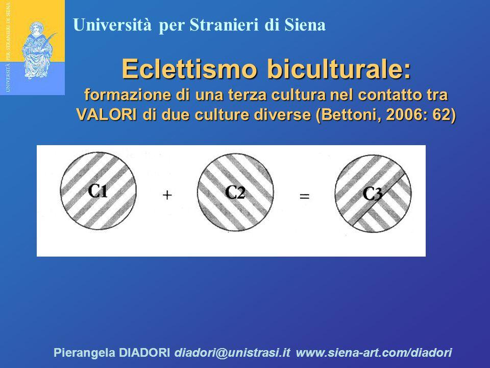 Università per Stranieri di Siena Pierangela DIADORI diadori@unistrasi.it www.siena-art.com/diadori Eclettismo biculturale: formazione di una terza cultura nel contatto tra VALORI di due culture diverse (Bettoni, 2006: 62)