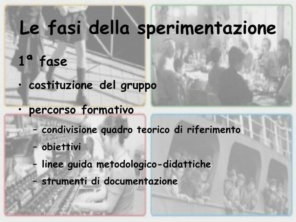 Le fasi della sperimentazione 1ª fase costituzione del gruppo percorso formativo −condivisione quadro teorico di riferimento −obiettivi −linee guida m