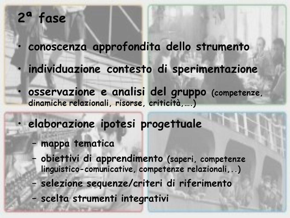 2ª fase conoscenza approfondita dello strumento individuazione contesto di sperimentazione osservazione e analisi del gruppo (competenze, dinamiche re