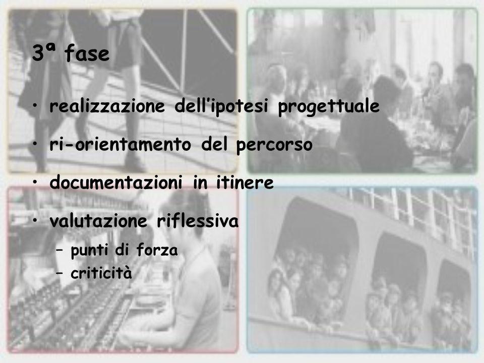 3ª fase realizzazione dell'ipotesi progettuale ri-orientamento del percorso documentazioni in itinere valutazione riflessiva −punti di forza −criticità