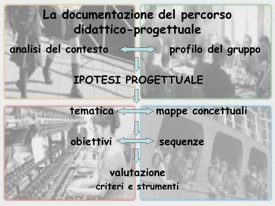 La documentazione del percorso didattico-progettuale analisi del contesto profilo del gruppo IPOTESI PROGETTUALE tematica mappe concettuali obiettivi