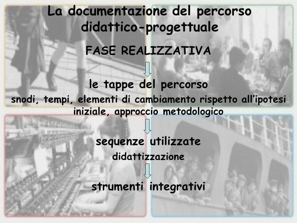 La documentazione del percorso didattico-progettuale FASE REALIZZATIVA le tappe del percorso snodi, tempi, elementi di cambiamento rispetto all'ipotesi iniziale, approccio metodologico sequenze utilizzate didattizzazione strumenti integrativi