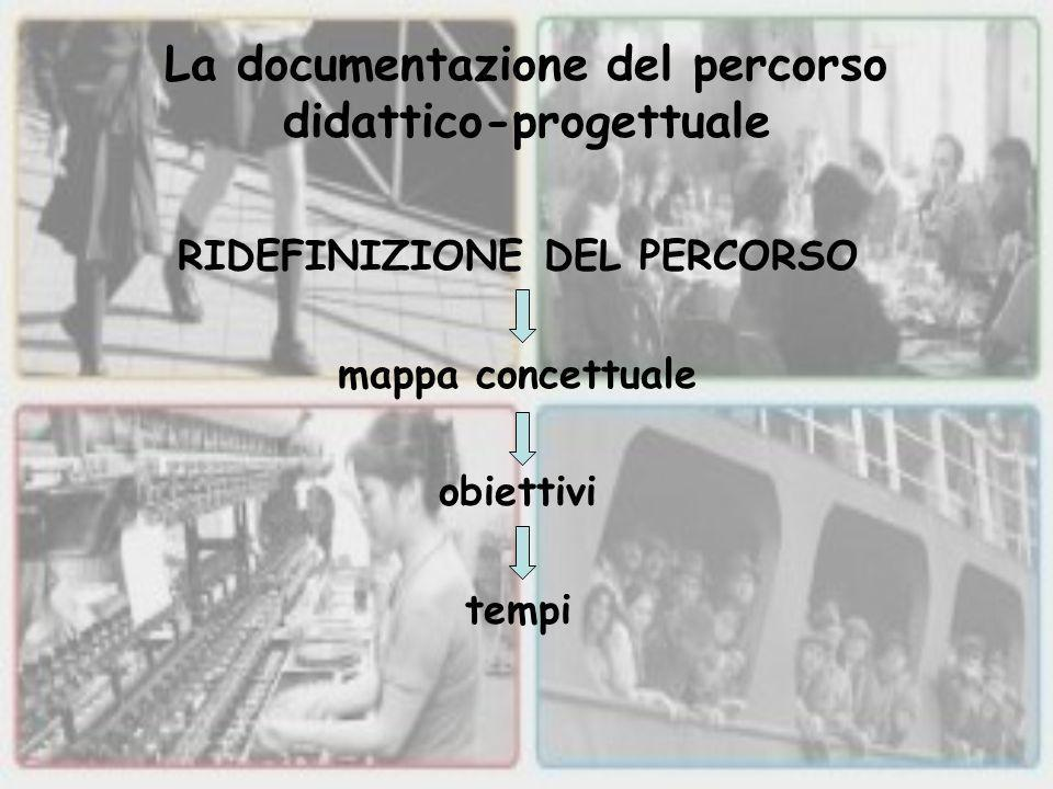 La documentazione del percorso didattico-progettuale RIDEFINIZIONE DEL PERCORSO mappa concettuale obiettivi tempi