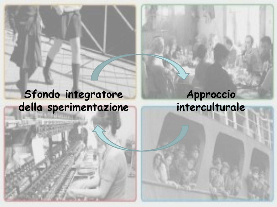 Sfondo integratore della sperimentazione Approccio interculturale