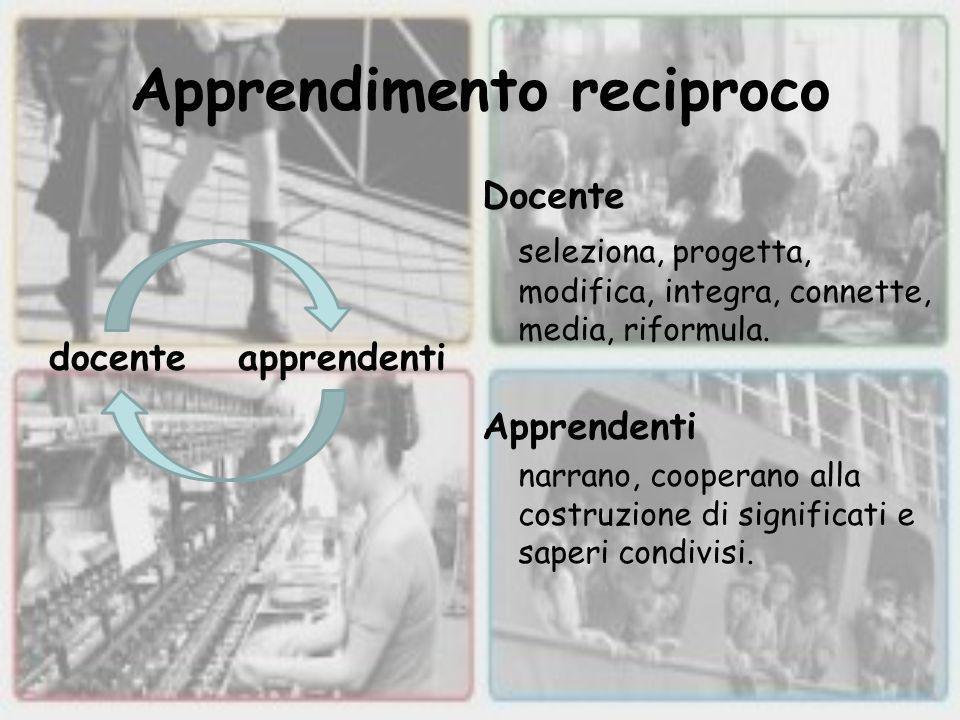 Apprendimento reciproco Docente seleziona, progetta, modifica, integra, connette, media, riformula. Apprendenti narrano, cooperano alla costruzione di