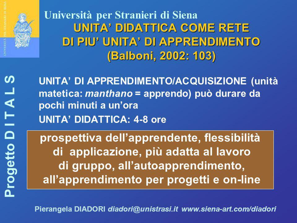 Università per Stranieri di Siena Progetto D I T A L S Pierangela DIADORI diadori@unistrasi.it www.siena-art.com/diadori UNITA' DIDATTICA COME RETE DI
