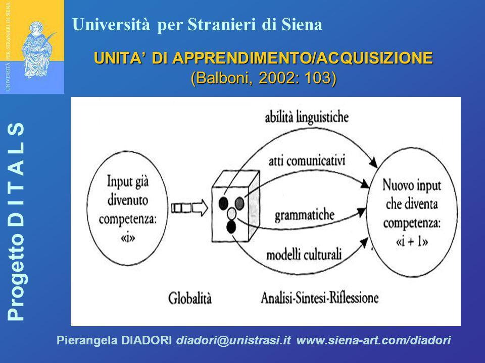 Università per Stranieri di Siena Progetto D I T A L S Pierangela DIADORI diadori@unistrasi.it www.siena-art.com/diadori UNITA' DI APPRENDIMENTO/ACQUI