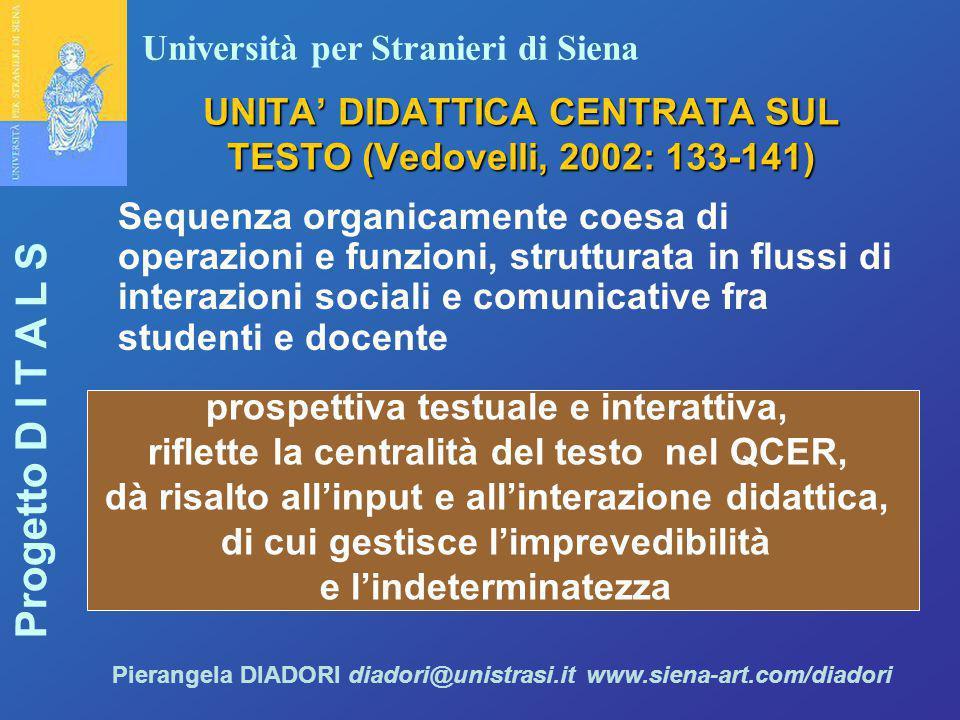 Università per Stranieri di Siena Progetto D I T A L S Pierangela DIADORI diadori@unistrasi.it www.siena-art.com/diadori UNITA' DIDATTICA CENTRATA SUL