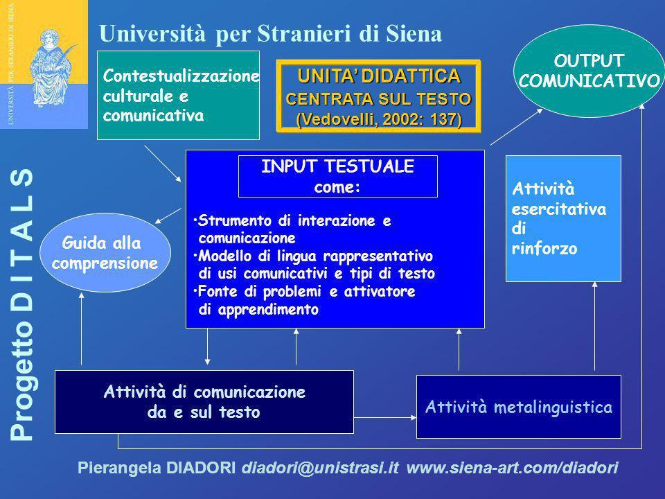 Università per Stranieri di Siena Progetto D I T A L S Pierangela DIADORI diadori@unistrasi.it www.siena-art.com/diadori Strumento di interazione e co