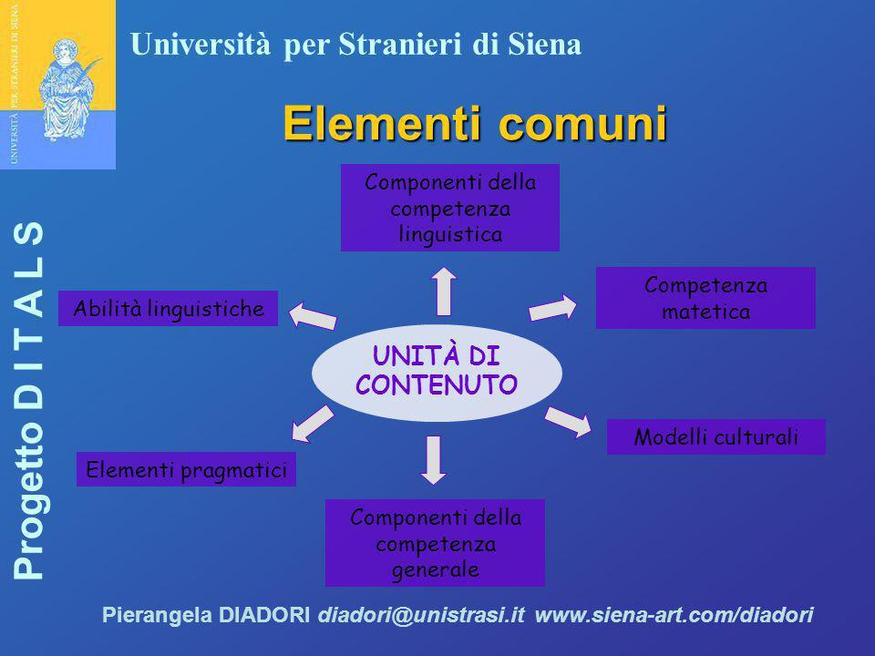 Università per Stranieri di Siena Progetto D I T A L S Pierangela DIADORI diadori@unistrasi.it www.siena-art.com/diadori Elementi comuni UNITÀ DI CONT