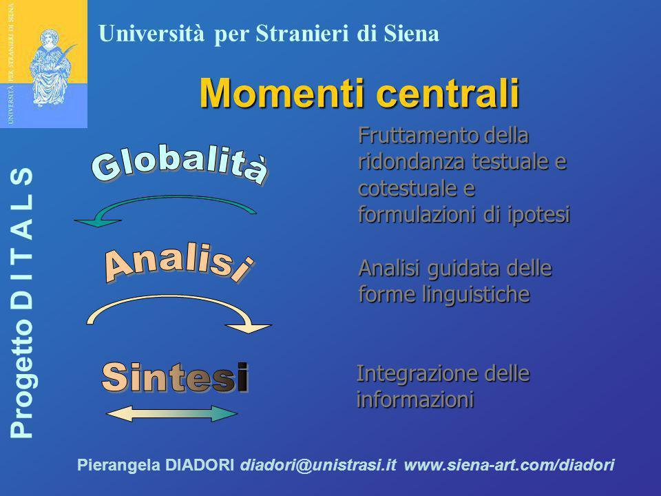 Università per Stranieri di Siena Progetto D I T A L S Pierangela DIADORI diadori@unistrasi.it www.siena-art.com/diadori Momenti centrali Fruttamento