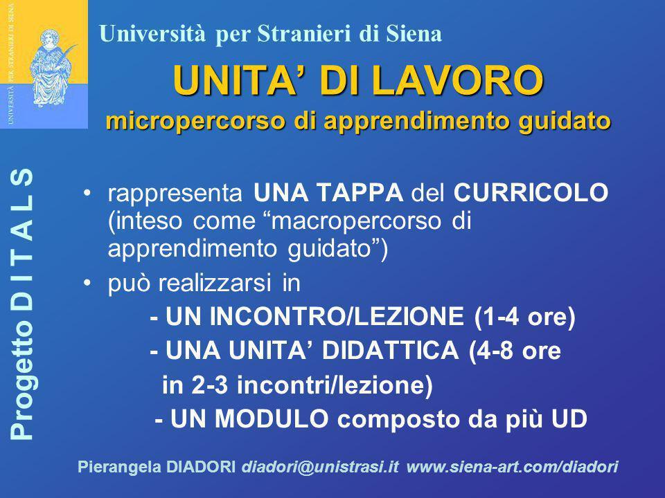 Università per Stranieri di Siena Progetto D I T A L S Pierangela DIADORI diadori@unistrasi.it www.siena-art.com/diadori UNITA' DI LAVORO micropercors