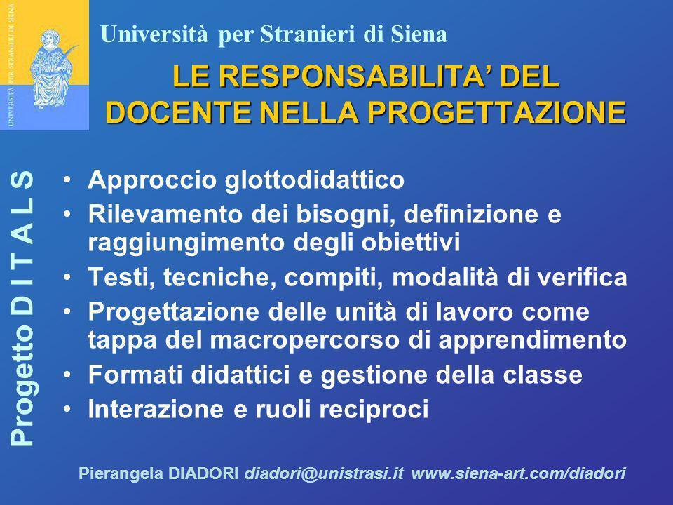 Università per Stranieri di Siena Progetto D I T A L S Pierangela DIADORI diadori@unistrasi.it www.siena-art.com/diadori LE RESPONSABILITA' DEL DOCENT
