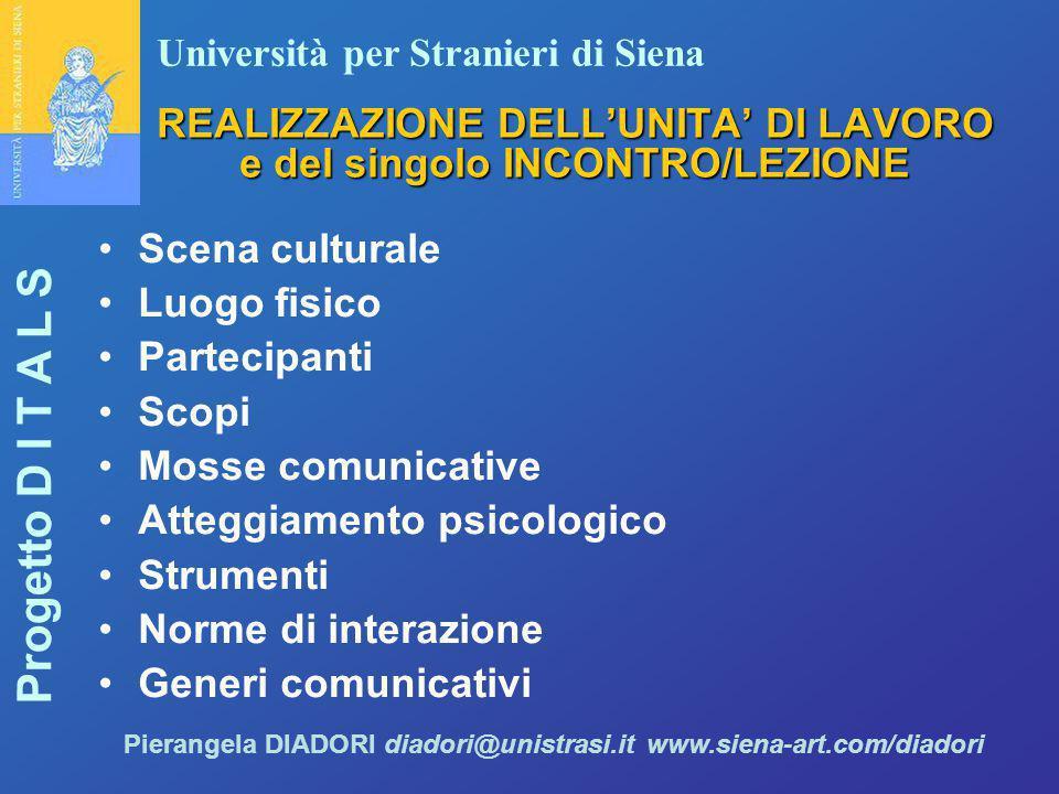 Università per Stranieri di Siena Progetto D I T A L S Pierangela DIADORI diadori@unistrasi.it www.siena-art.com/diadori REALIZZAZIONE DELL'UNITA' DI