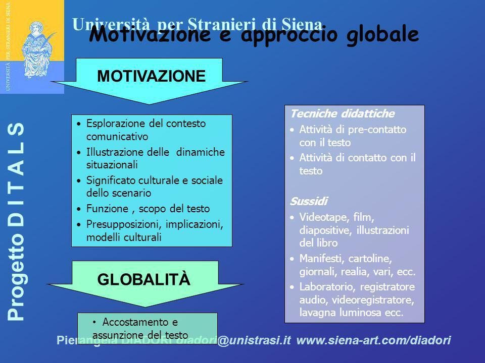 Università per Stranieri di Siena Progetto D I T A L S Pierangela DIADORI diadori@unistrasi.it www.siena-art.com/diadori MOTIVAZIONE Esplorazione del