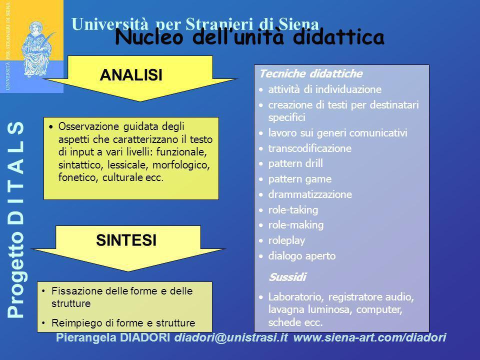 Università per Stranieri di Siena Progetto D I T A L S Pierangela DIADORI diadori@unistrasi.it www.siena-art.com/diadori ANALISI Osservazione guidata