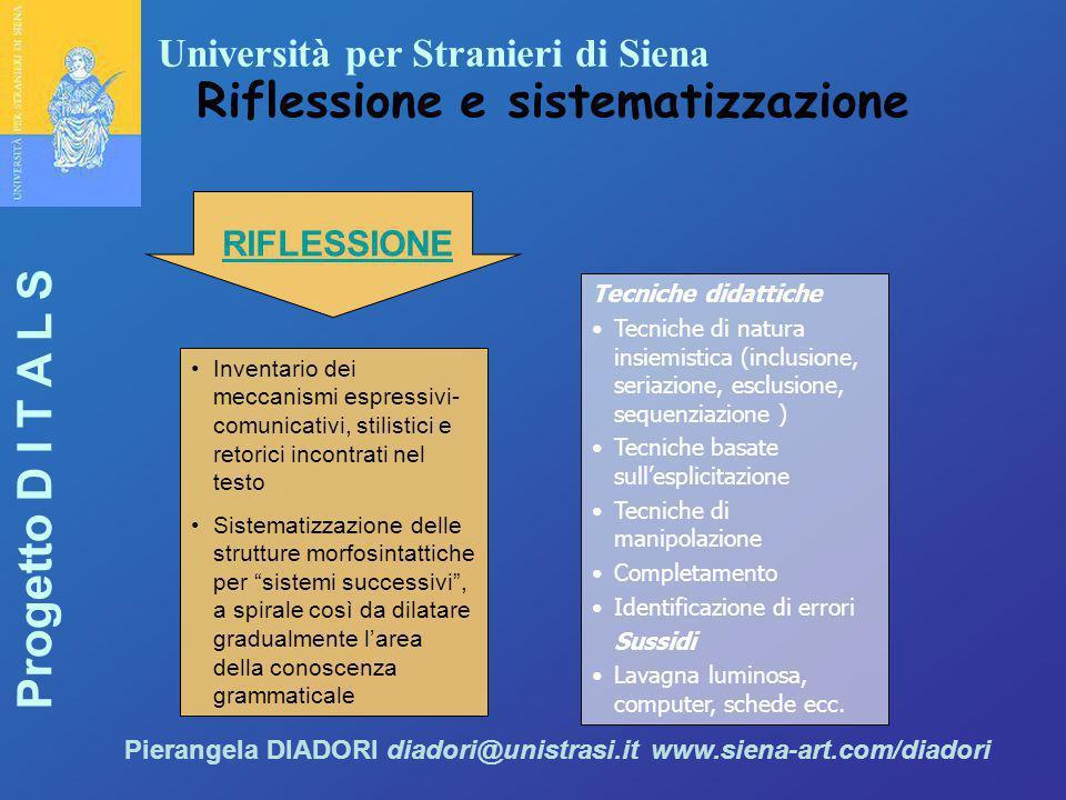 Università per Stranieri di Siena Progetto D I T A L S Pierangela DIADORI diadori@unistrasi.it www.siena-art.com/diadori RIFLESSIONE Inventario dei me
