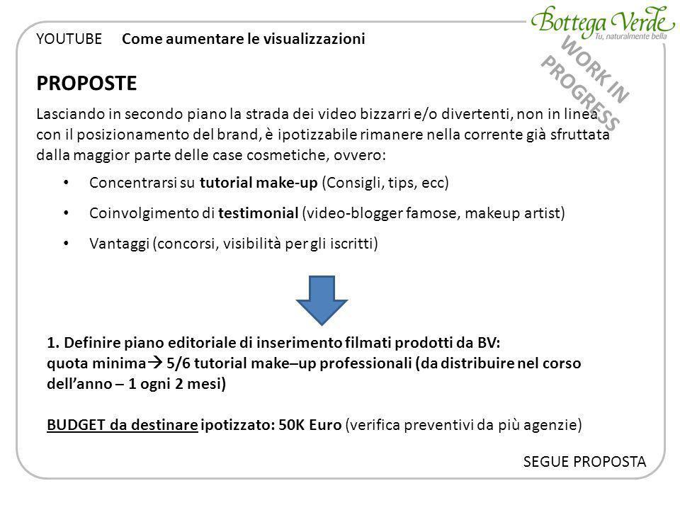 2.Ottenere tutorial da nota video-Blogger (ad es.