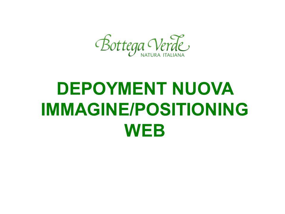 Newsletter Aggiornamento logo Nuovo codice colore verde (C70 M0 Y100 K309