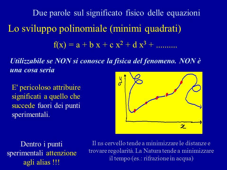 Due parole sul significato fisico delle equazioni Lo sviluppo polinomiale (minimi quadrati) f(x) = a + b x + c x 2 + d x 3 +.......... Dentro i punti