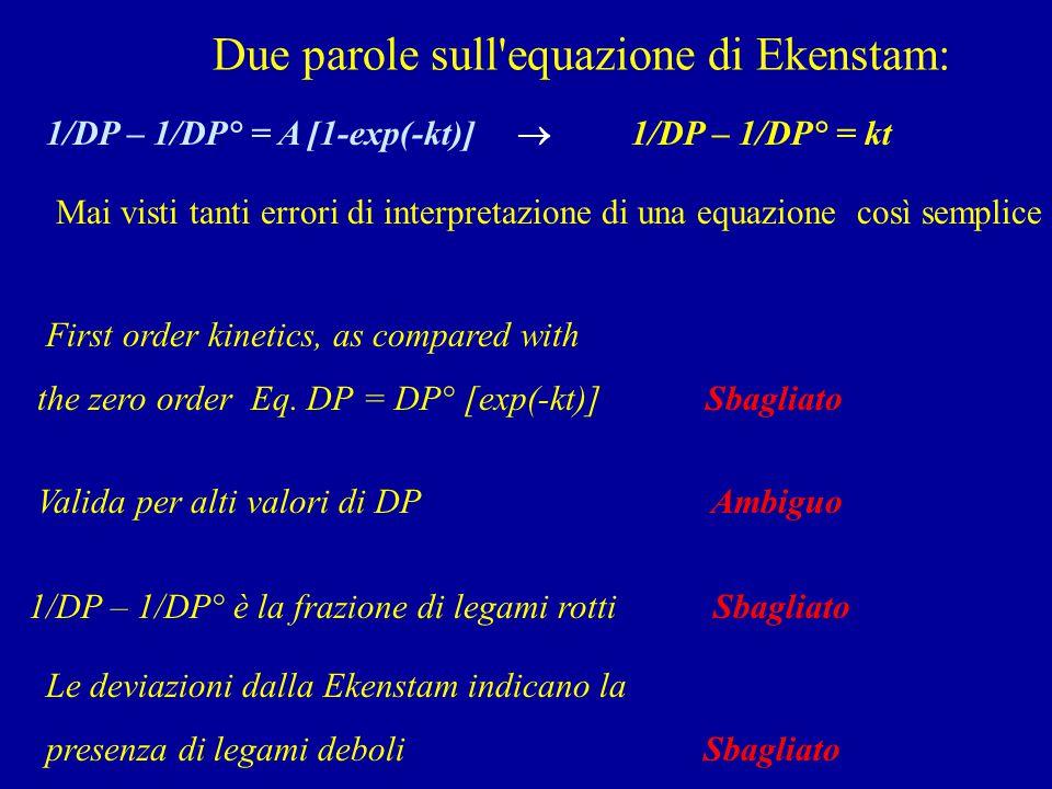 Due parole sull equazione di Ekenstam: 1/DP – 1/DP° = A [1-exp(-kt)]  1/DP – 1/DP° = kt Valida per alti valori di DP Ambiguo 1/DP – 1/DP° è la frazione di legami rotti Sbagliato Mai visti tanti errori di interpretazione di una equazione così semplice First order kinetics, as compared with the zero order Eq.