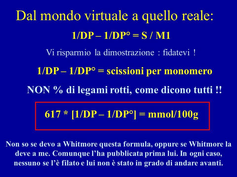 Dal mondo virtuale a quello reale: 1/DP – 1/DP° = S / M1 Vi risparmio la dimostrazione : fidatevi ! 1/DP – 1/DP° = scissioni per monomero NON % di leg