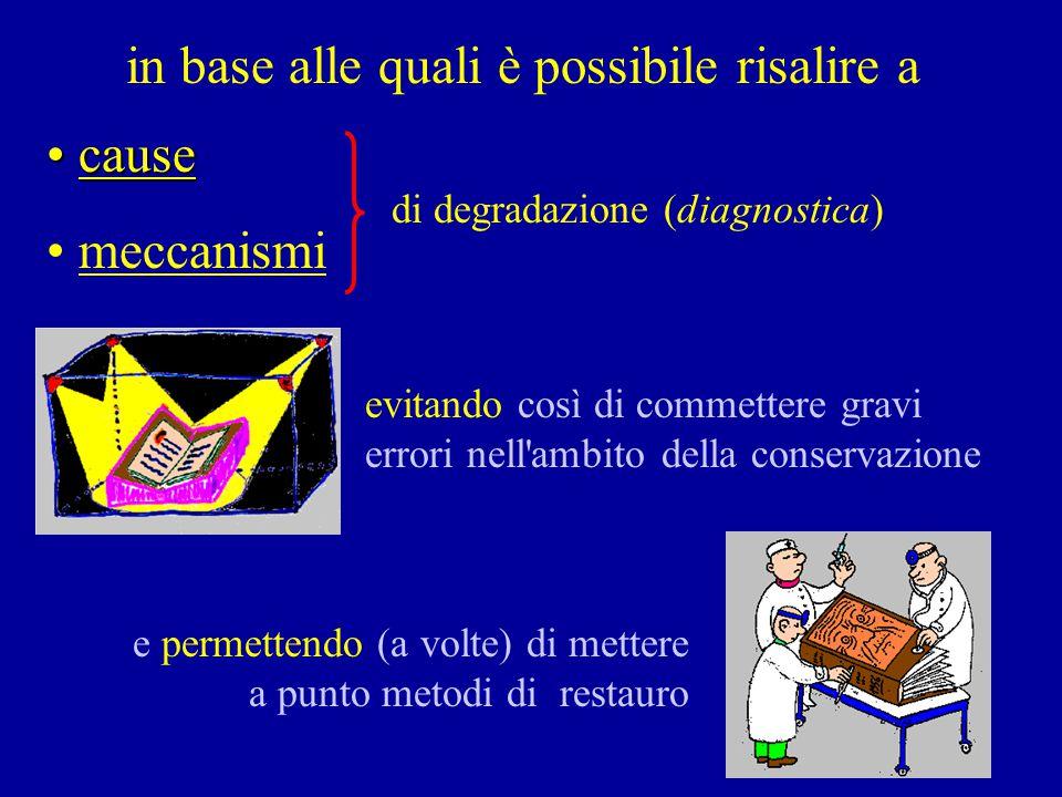 diagnostica: risalire alle cause e meccanismi cause cause meccanismi di degradazione (diagnostica) in base alle quali è possibile risalire a evitando