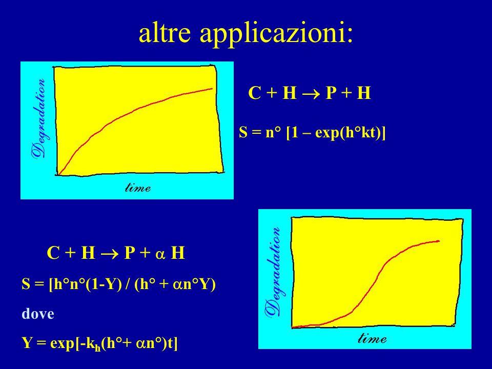 altre applicazioni: S = n° [1 – exp(h°kt)] S = [h°n°(1-Y) / (h° +  n°Y) dove Y = exp[-k h (h°+  n°)t] C + H  P + H C + H  P +  H