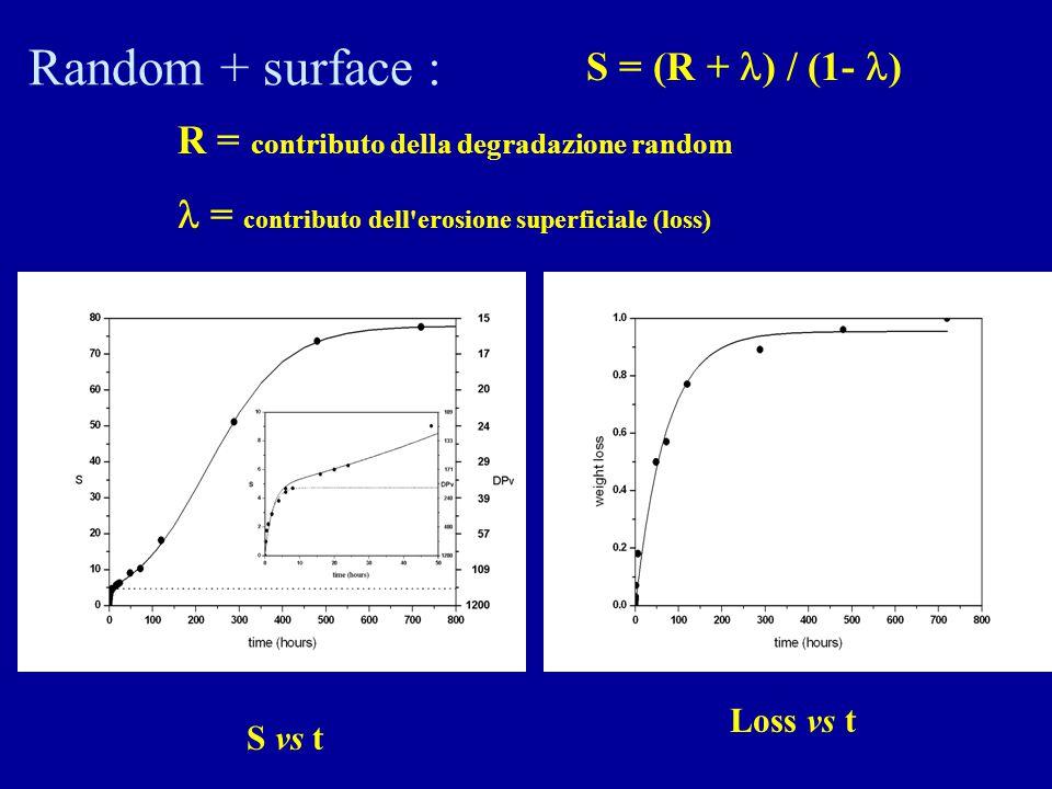 Random + surface : S = (R + ) / (1- ) R = contributo della degradazione random = contributo dell erosione superficiale (loss) S vs t Loss vs t