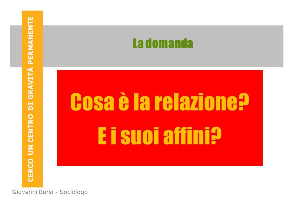 CERCO UN CENTRO DI GRAVITÀ PERMANENTE Giovanni Bursi - Sociologo La domanda Cosa è la relazione.