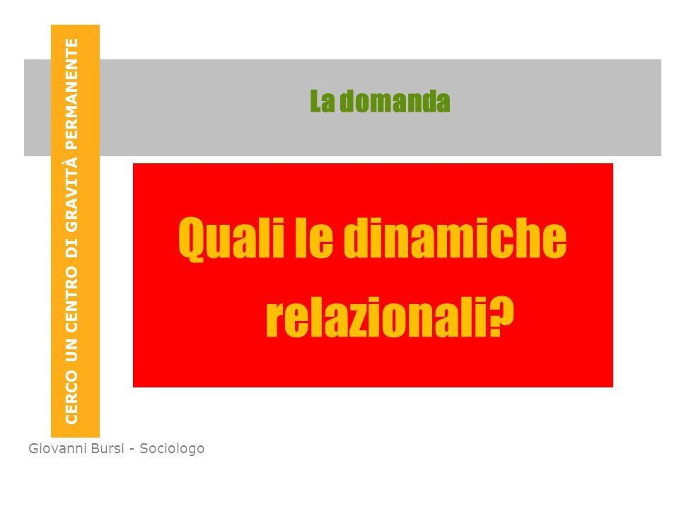 CERCO UN CENTRO DI GRAVITÀ PERMANENTE Giovanni Bursi - Sociologo La domanda Quali le dinamiche relazionali