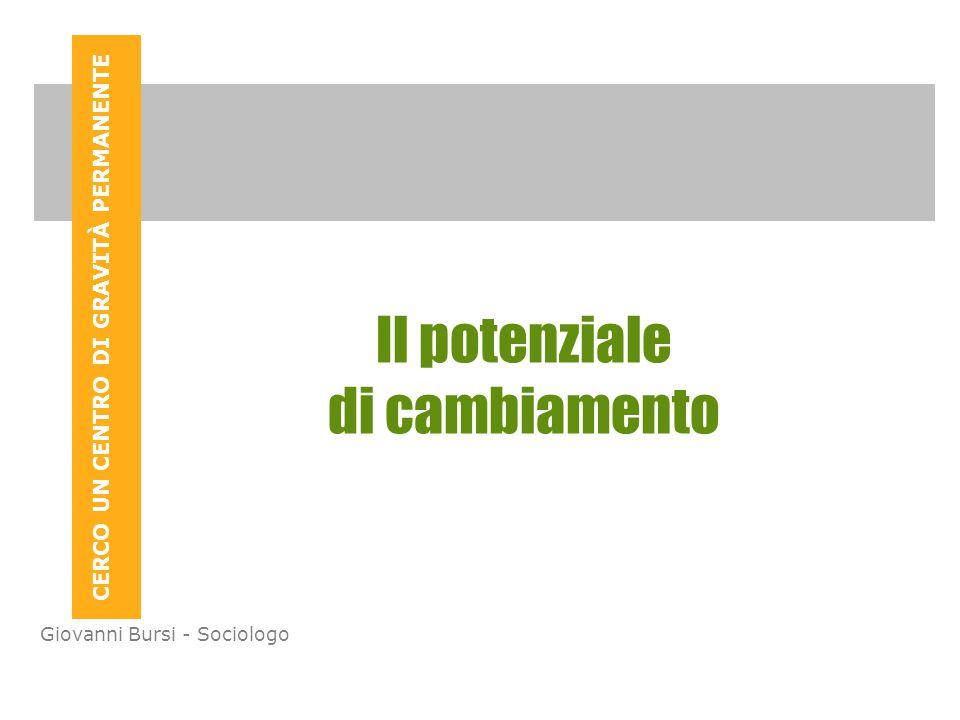 CERCO UN CENTRO DI GRAVITÀ PERMANENTE Giovanni Bursi - Sociologo Il potenziale di cambiamento