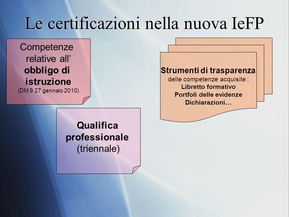 Le certificazioni nella nuova IeFP Competenze relative all' obbligo di istruzione (DM 9 27 gennaio 2010) Strumenti di trasparenza delle competenze acquisite : Libretto formativo Portfoli delle evidenze Dichiarazioni… Qualifica professionale (triennale)