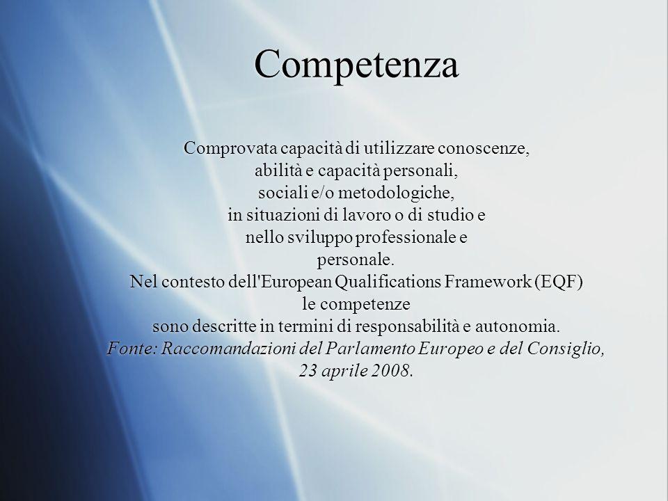 Competenza Comprovata capacità di utilizzare conoscenze, abilità e capacità personali, sociali e/o metodologiche, in situazioni di lavoro o di studio e nello sviluppo professionale e personale.