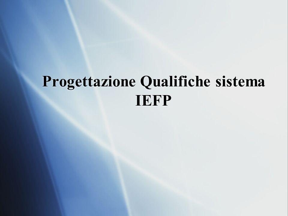 Progettazione Qualifiche sistema IEFP