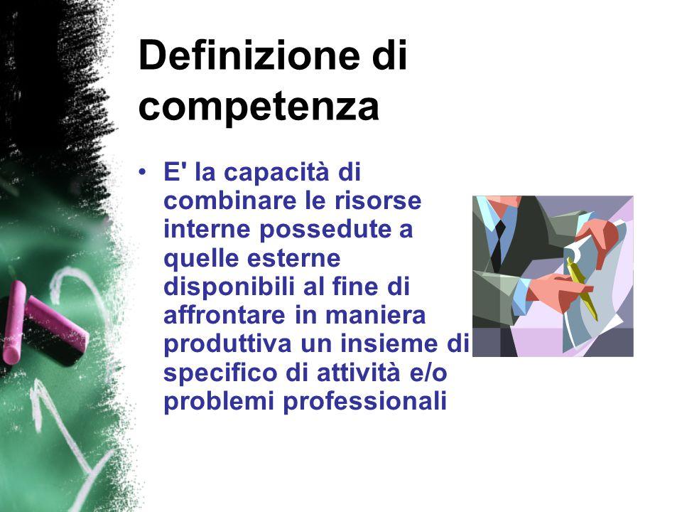Definizione di competenza E la capacità di combinare le risorse interne possedute a quelle esterne disponibili al fine di affrontare in maniera produttiva un insieme di specifico di attività e/o problemi professionali