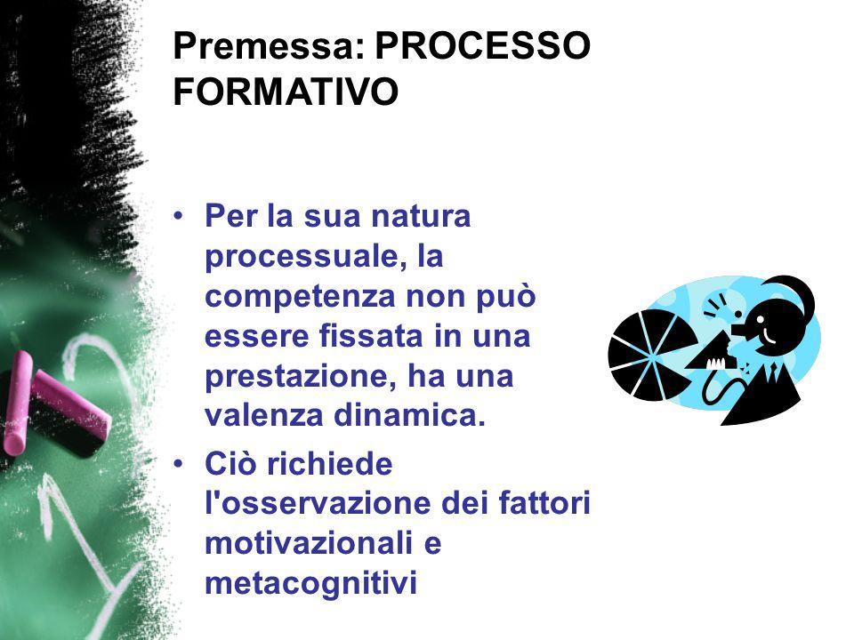 Premessa: PROCESSO FORMATIVO Per la sua natura processuale, la competenza non può essere fissata in una prestazione, ha una valenza dinamica.