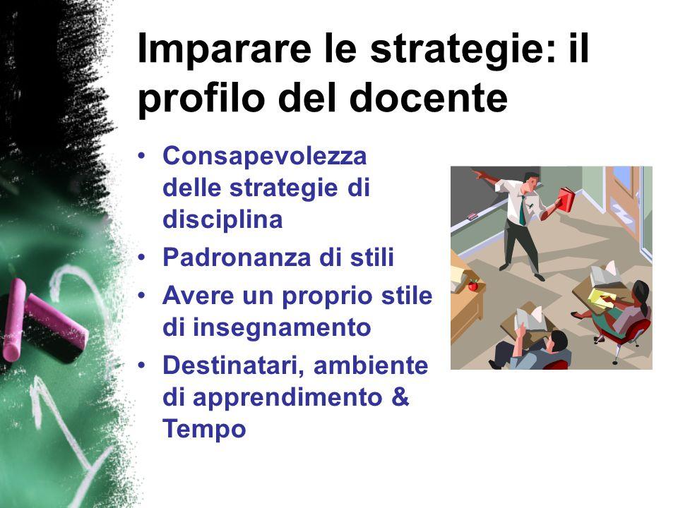 Imparare le strategie: il profilo del docente Consapevolezza delle strategie di disciplina Padronanza di stili Avere un proprio stile di insegnamento Destinatari, ambiente di apprendimento & Tempo