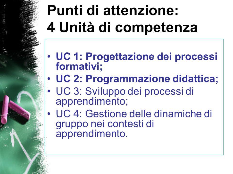 Punti di attenzione: 4 Unità di competenza UC 1: Progettazione dei processi formativi; UC 2: Programmazione didattica; UC 3: Sviluppo dei processi di apprendimento; UC 4: Gestione delle dinamiche di gruppo nei contesti di apprendimento.
