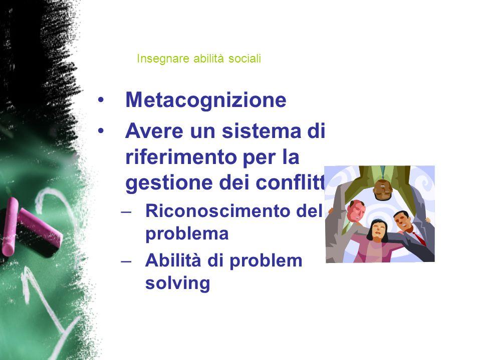 Metacognizione Avere un sistema di riferimento per la gestione dei conflitti –Riconoscimento del problema –Abilità di problem solving Insegnare abilità sociali